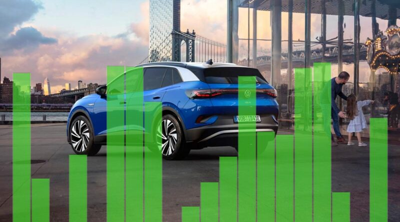 Norge: Om en elbil erbjuds, då väljer köparen det framför bil med förbränningsmotor